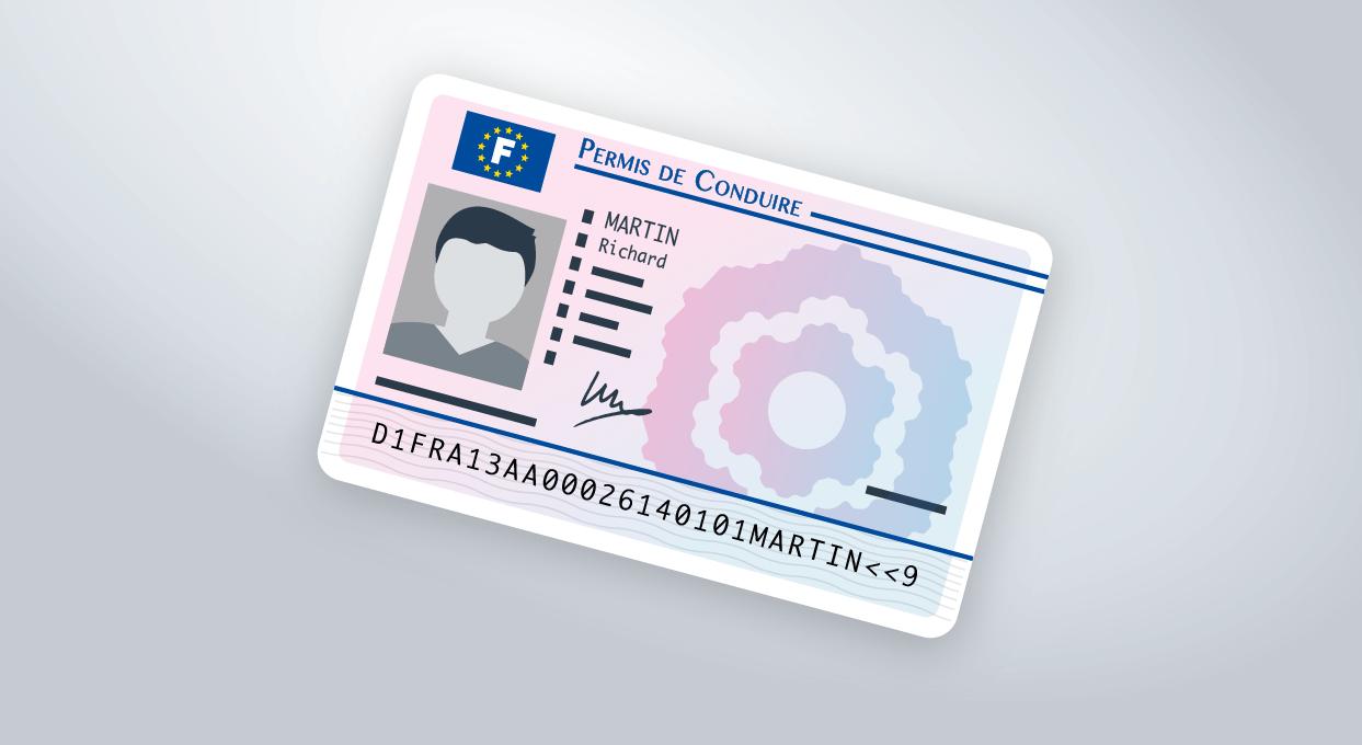 Les permis